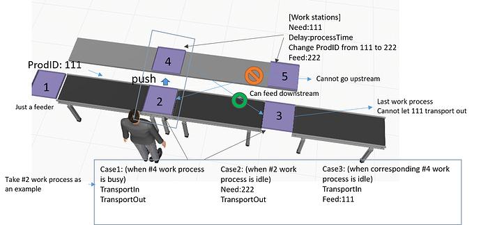 ATC logic2