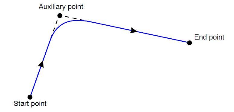 ApproximatePositioning.jpg